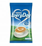 Everyday Milk…